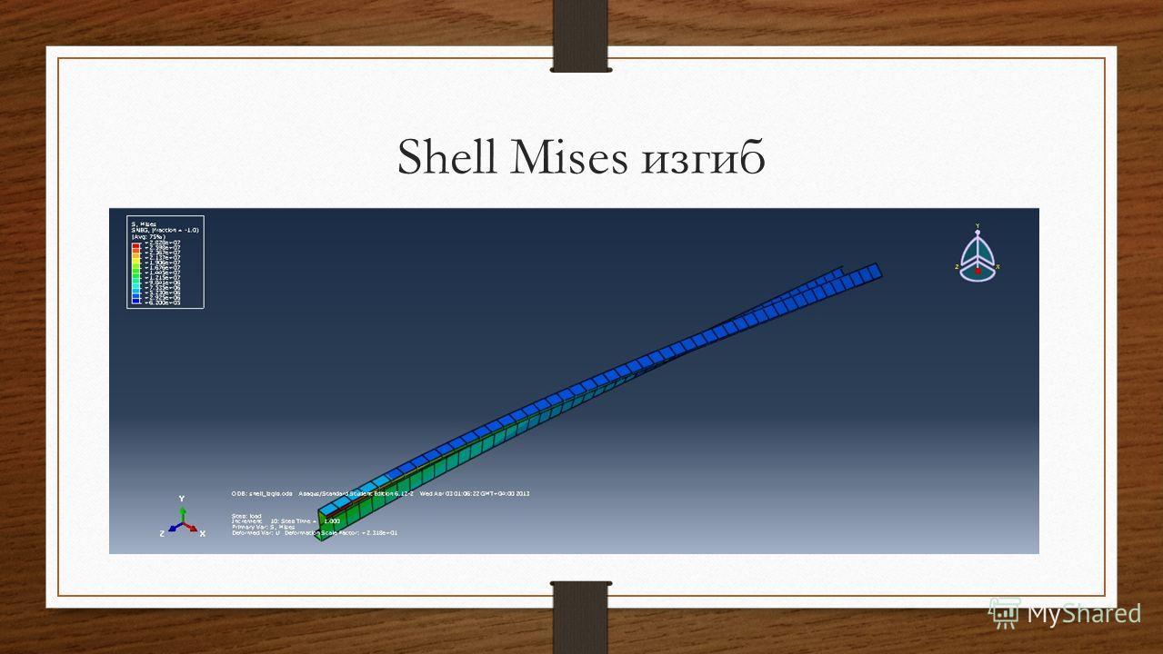 Shell Mises изгиб