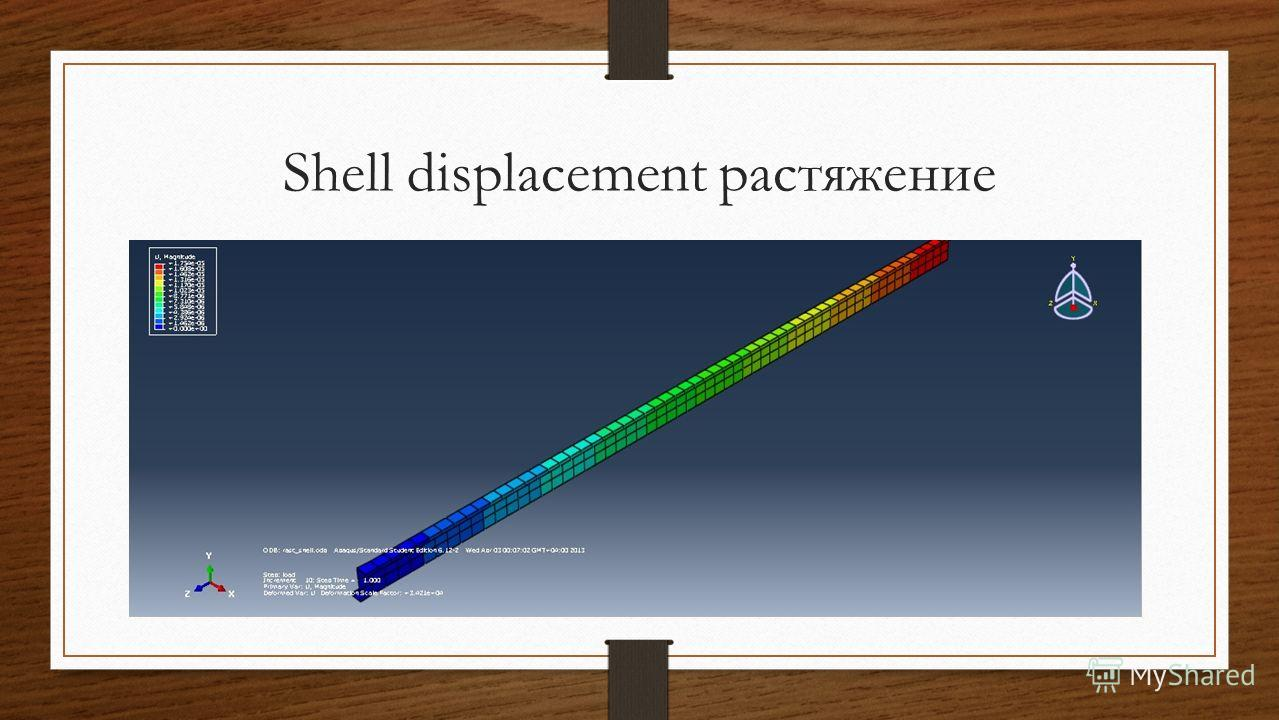 Shell displacement растяжение