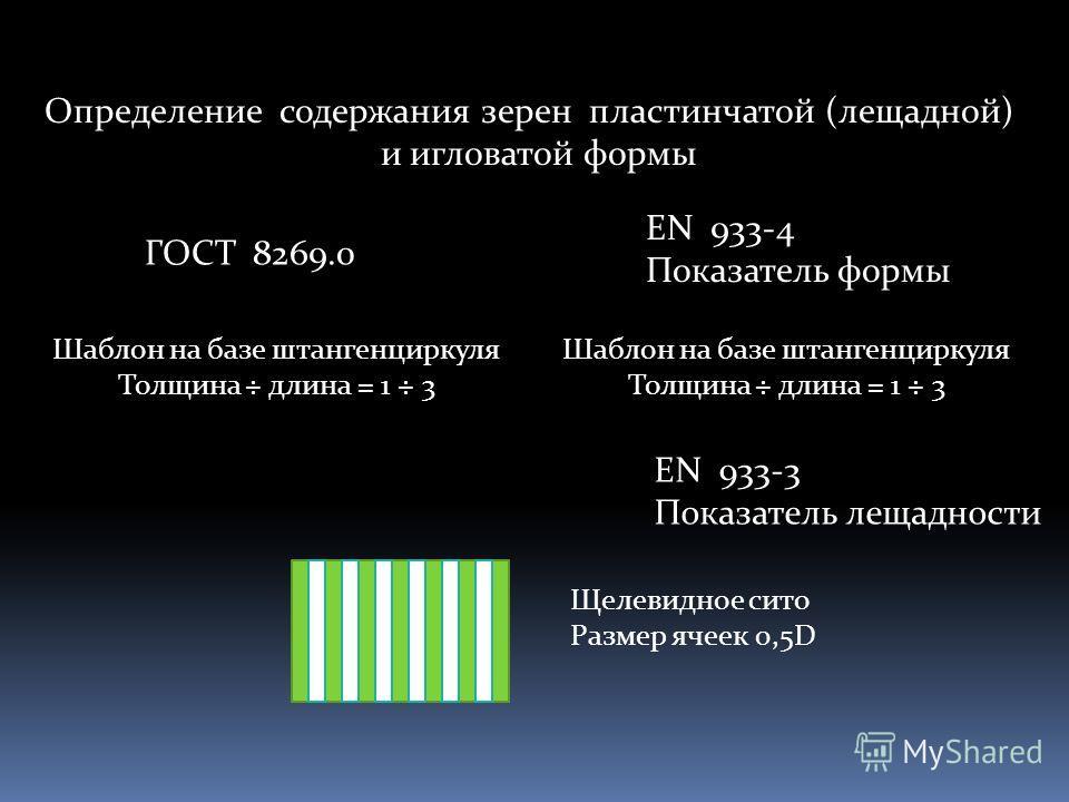 Определение содержания зерен пластинчатой (лещадной) и игловатой формы ГОСТ 8269.0 EN 933-4 Показатель формы Шаблон на базе штангенциркуля Толщина ÷ длина = 1 ÷ 3 Шаблон на базе штангенциркуля Толщина ÷ длина = 1 ÷ 3 EN 933-3 Показатель лещадности Ще