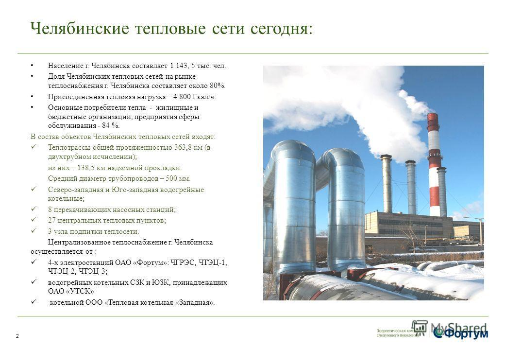 Челябинские тепловые сети сегодня: Население г. Челябинска составляет 1 143, 5 тыс. чел. Доля Челябинских тепловых сетей на рынке теплоснабжения г. Челябинска составляет около 80%. Присоединенная тепловая нагрузка – 4 800 Гкал/ч. Основные потребители