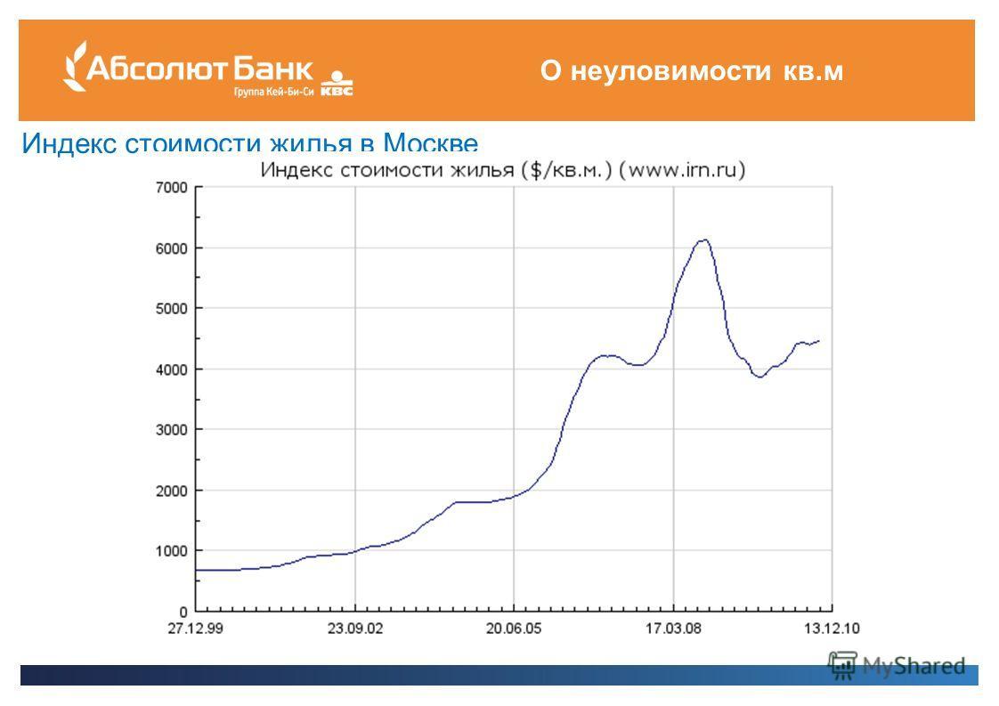 О неуловимости кв.м Индекс стоимости жилья в Москве