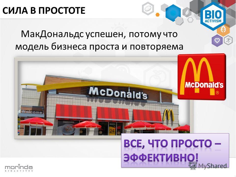 СИЛА В ПРОСТОТЕ МакДональдс успешен, потому что модель бизнеса проста и повторяема