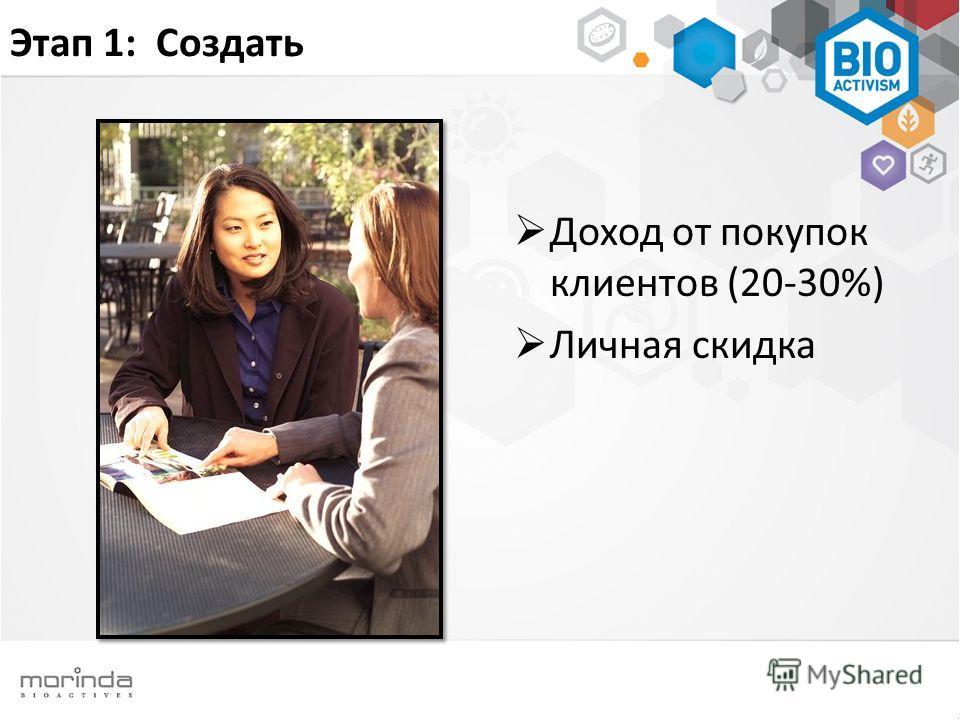 Этап 1: Создать Доход от покупок клиентов (20-30%) Личная скидка