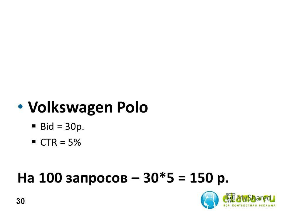 Volkswagen Polo Bid = 30р. СTR = 5% На 100 запросов – 30*5 = 150 р. 30