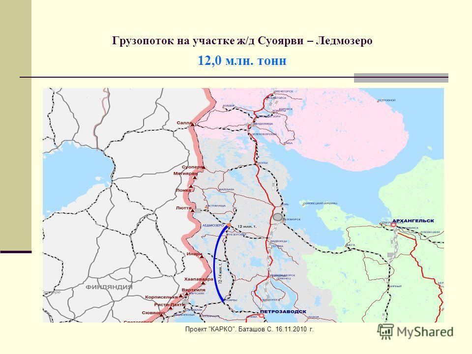 Проект КАРКО. Баташов С. 16.11.2010 г. Грузопоток на участке ж/д Суоярви – Ледмозеро 12,0 млн. тонн