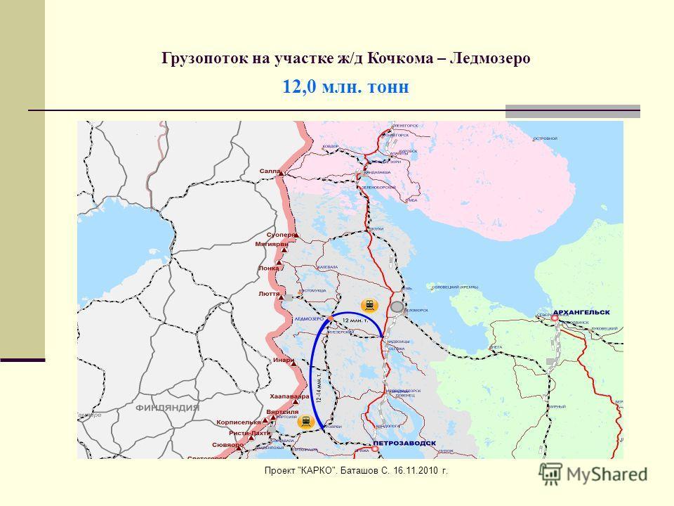Проект КАРКО. Баташов С. 16.11.2010 г. Грузопоток на участке ж/д Кочкома – Ледмозеро 12,0 млн. тонн