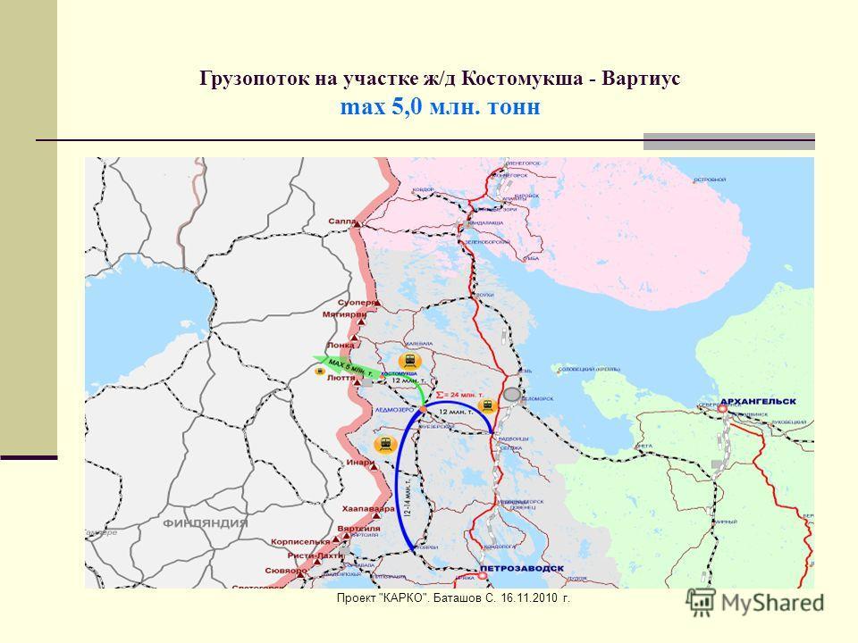 Проект КАРКО. Баташов С. 16.11.2010 г. Грузопоток на участке ж/д Костомукша - Вартиус max 5,0 млн. тонн