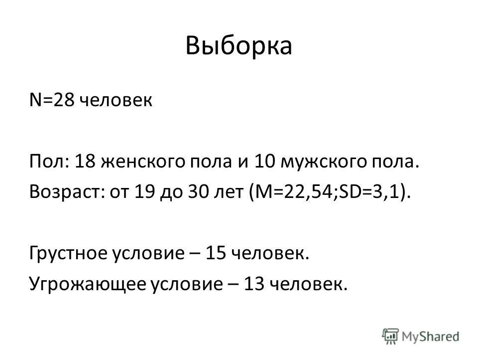 Выборка N=28 человек Пол: 18 женского пола и 10 мужского пола. Возраст: от 19 до 30 лет (M=22,54;SD=3,1). Грустное условие – 15 человек. Угрожающее условие – 13 человек.