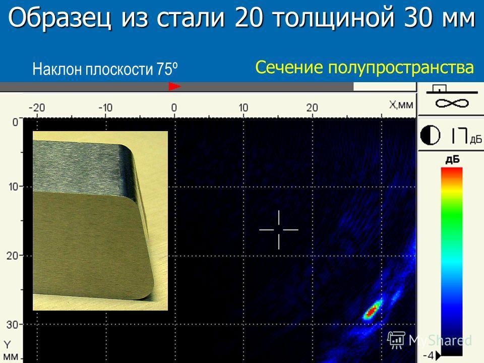 Образец из стали 20 толщиной 30 мм Наклон плоскости 75º Сечение полупространства