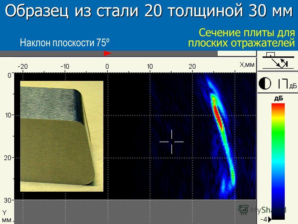 Образец из стали 20 толщиной 30 мм Наклон плоскости 75º Сечение плиты для плоских отражателей