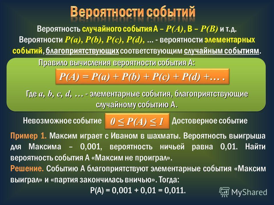 Вероятность случайного события А – Р(А), В – Р(В) и т.д. Вероятности Р(а), Р(b), P(c), Р(d), … - вероятности элементарных событий, благоприятствующих соответствующим случайным событиям. P(А) = Р(a) + P(b) + P(c) + Р(d) +…. 0 P(А) 1 Невозможное событи