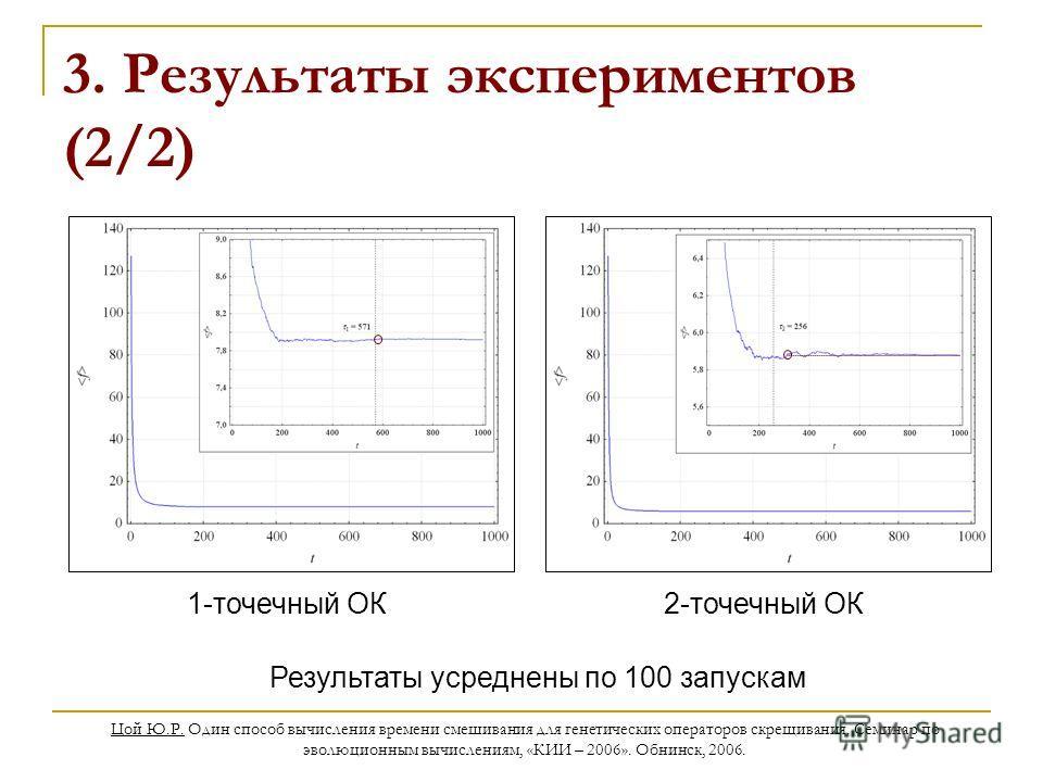 Цой Ю.Р. Один способ вычисления времени смешивания для генетических операторов скрещивания. Семинар по эволюционным вычислениям, «КИИ – 2006». Обнинск, 2006. 3. Результаты экспериментов (2/2) 1-точечный ОК2-точечный ОК Результаты усреднены по 100 зап