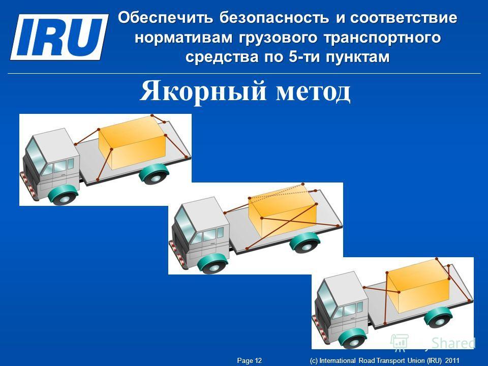 Page 12 (c) International Road Transport Union (IRU) 2011 Обеспечить безопасность и соответствие нормативам грузового транспортного средства по 5-ти пунктам Якорный метод