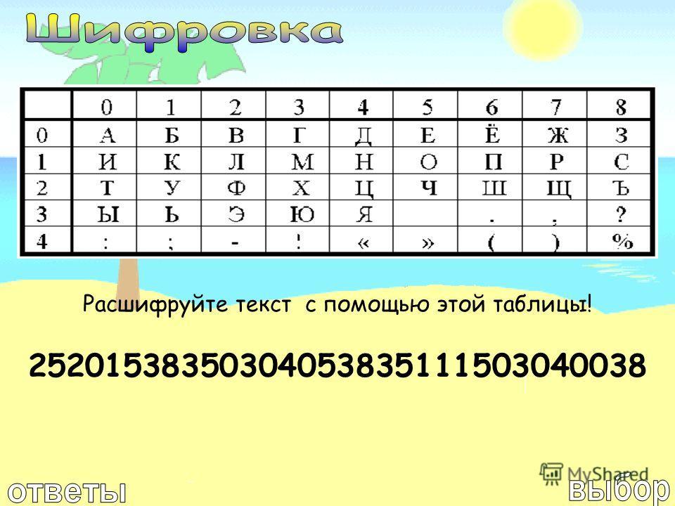 25201538350304053835111503040038 Расшифруйте текст с помощью этой таблицы!