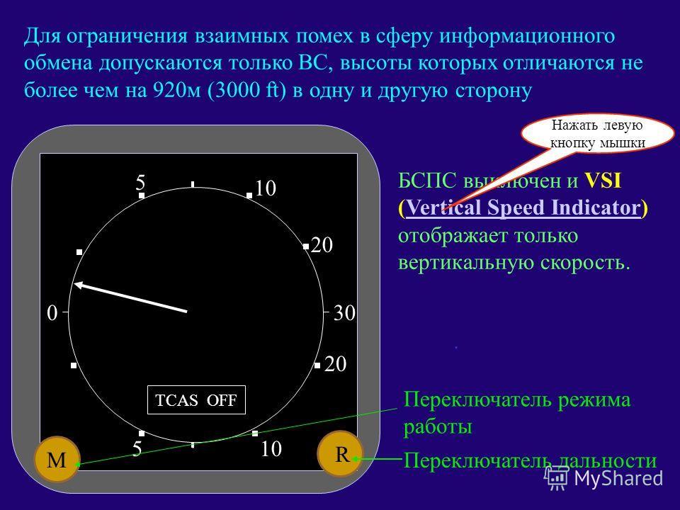 Принципы функционирования БСПС ВС 1, оснащенное БСПС II, используя приемоответчик режима S, с частотой один раз в секунду посылает свой сигнал и принимает ответную информацию от других ВС, находящихся в зоне его наблюдения, которые также оснащены отв