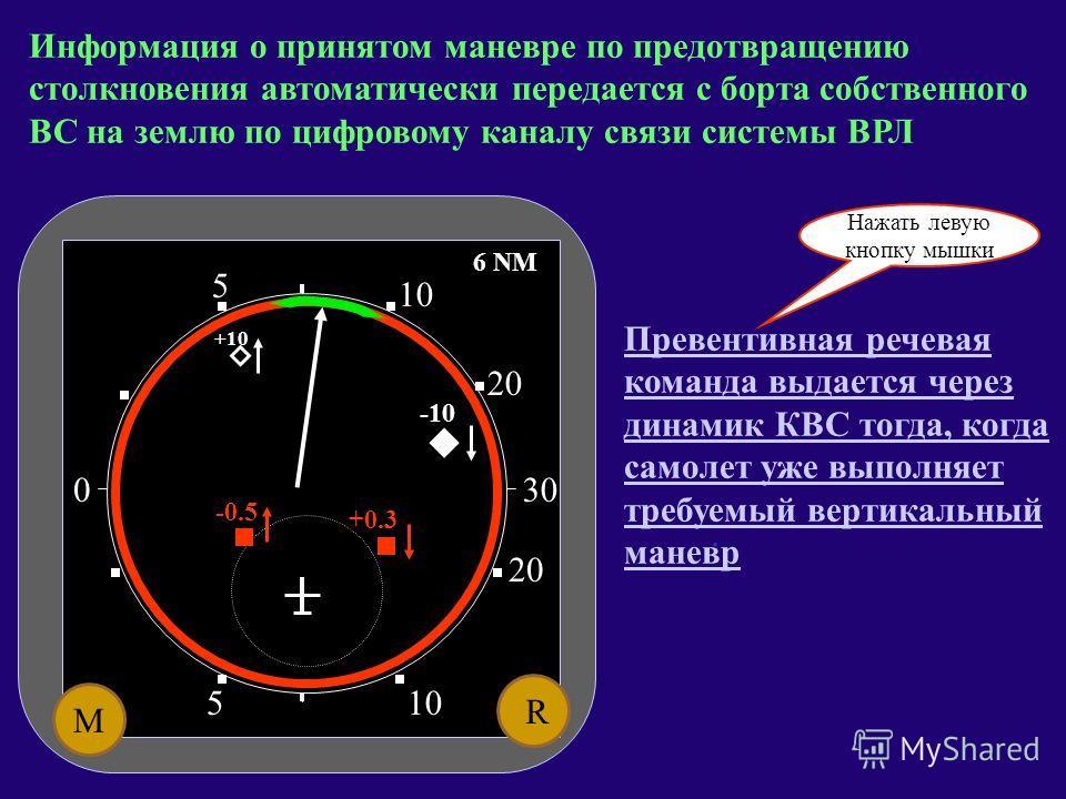 M R 0 510 5 20 30 6 NM -0.5 +0.3 +10 Путем компьютерного анализа БСПС II определяет, какое из ВС представляет угрозу столкновения, и в случае опасности выдает визуальную информацию и звуковой сигнал экипажу. Одновременно вырабатывается рекомендация п