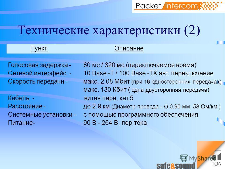 Пункт Описание Голосовая задержка - 80 мс / 320 мс (переключаемое время) Сетевой интерфейс - 10 Base -T / 100 Base -TX авт. переключение Скорость передачи - макс. 2.08 Мбит (при 16 односторонних передачах) макс. 130 Кбит ( одна двусторонняя передача