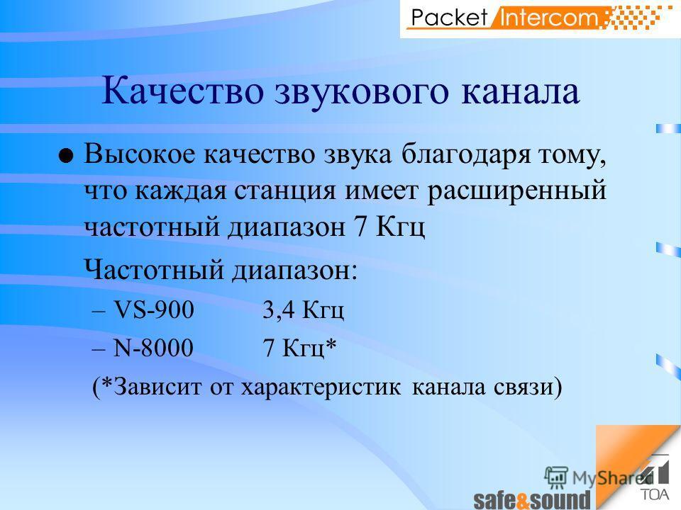 Качество звукового канала l Высокое качество звука благодаря тому, что каждая станция имеет расширенный частотный диапазон 7 Кгц Частотный диапазон: –VS-9003,4 Кгц –N-80007 Кгц* (*Зависит от характеристик канала связи)