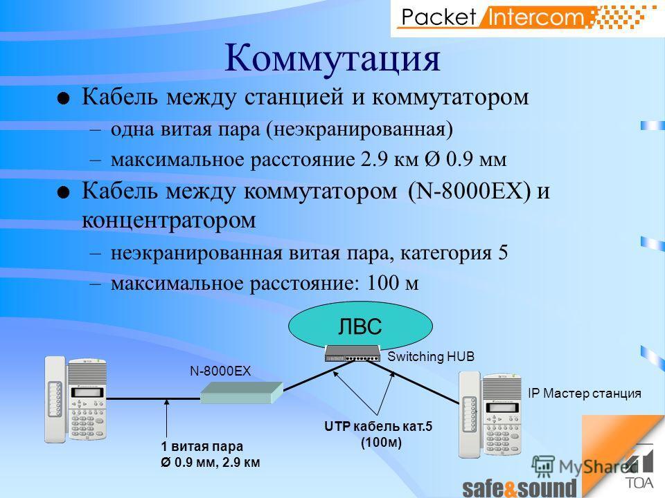 Switching HUB IP Мастер станция UTP кабель кат.5 (100м) Коммутация l Кабель между станцией и коммутатором –одна витая пара (неэкранированная) –максимальное расстояние 2.9 км Ø 0.9 мм N-8000EX 1 витая пара Ø 0.9 мм, 2.9 км l Кабель между коммутатором