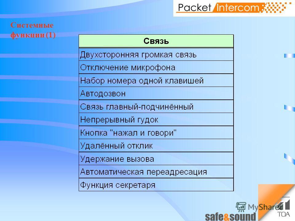 Системные функции (1)