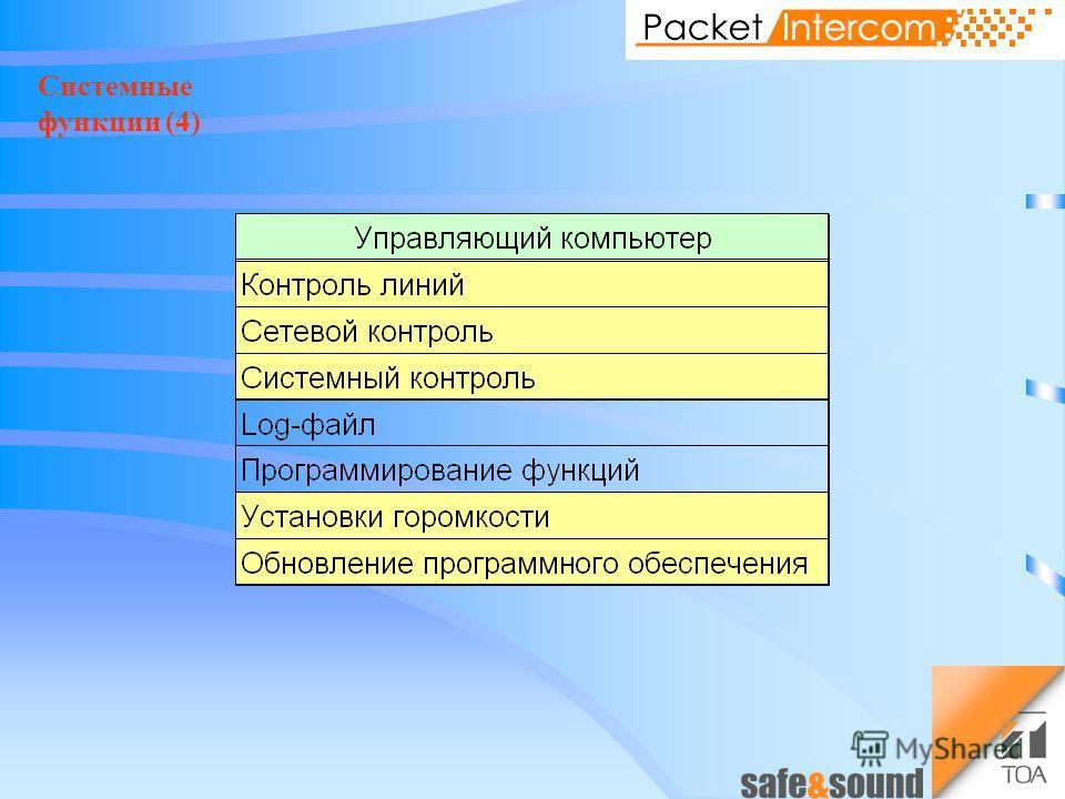 Системные функции (4)