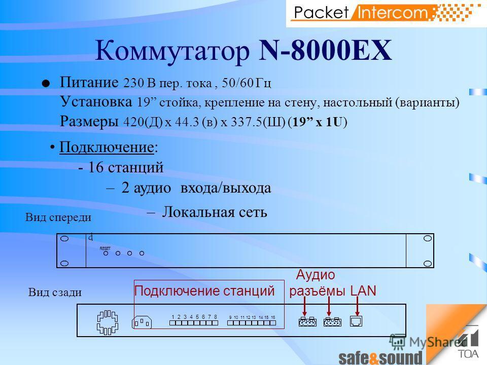 Коммутатор N-8000EX l Питание 230 В пер. тока, 50/60 Гц Установка 19 стойка, крепление на стену, настольный (варианты) Размеры 420(Д) x 44.3 (в) x 337.5(Ш) (19 x 1U) 1 2 3 4 5 6 7 8 9 10 11 12 13 14 15 16 RESET d Подключение станций LAN Аудио разъёмы
