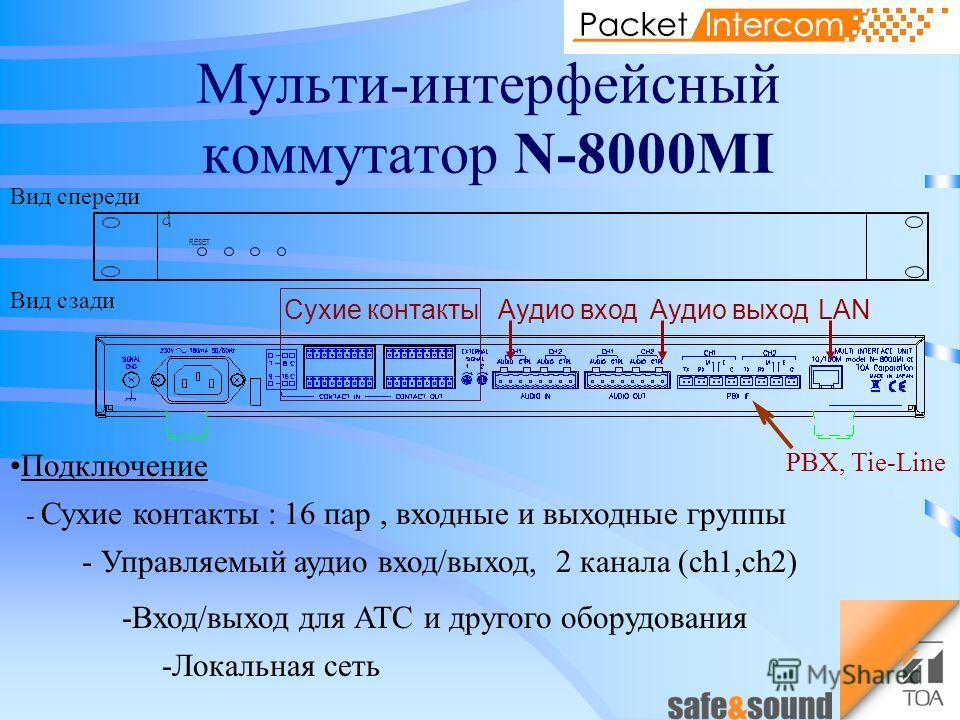 Мульти-интерфейсный коммутатор N-8000MI Вид спереди Вид сзади LAN Сухие контакты Аудио входАудио выход Подключение - Сухие контакты : 16 пар, входные и выходные группы - Управляемый аудио вход/выход, 2 канала (ch1,ch2) -Вход/выход для АТС и другого о