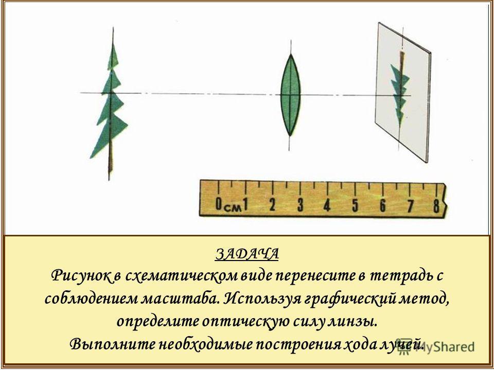ЗАДАЧА Рисунок в схематическом виде перенесите в тетрадь с соблюдением масштаба. Используя графический метод, определите оптическую силу линзы. Выполните необходимые построения хода лучей.