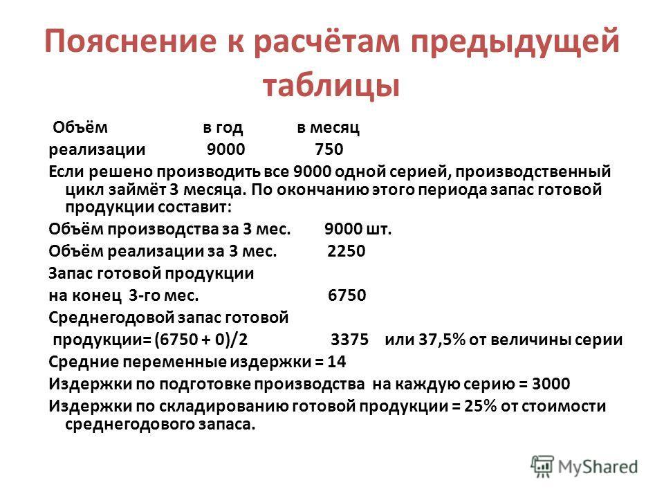 Пояснение к расчётам предыдущей таблицы Объём в год в месяц реализации 9000 750 Если решено производить все 9000 одной серией, производственный цикл займёт 3 месяца. По окончанию этого периода запас готовой продукции составит: Объём производства за 3