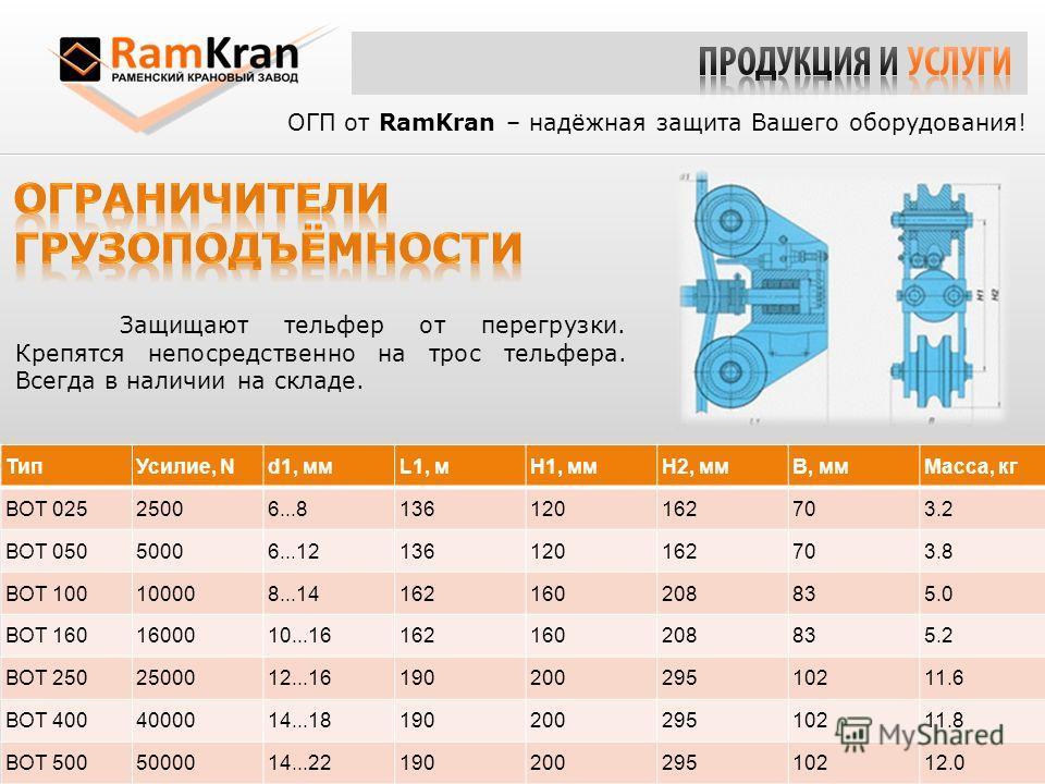 ОГП от RamKran – надёжная защита Вашего оборудования! ТипУсилие, Nd1, ммL1, мH1, ммH2, ммB, ммМасса, кг ВОТ 02525006...8136120162703.2 ВОТ 05050006...12136120162703.8 ВОТ 100100008...14162160208835.0 ВОТ 1601600010...16162160208835.2 ВОТ 2502500012..