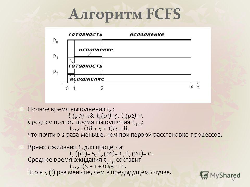 Алгоритм FCFS Полное время выполнения t o : t в (p0)=18, t в (p1)=5, t в (p2)=1. Среднее полное время выполнения t ср в : t ср в = (18 + 5 + 1)/3 = 8, что почти в 2 раза меньше, чем при первой расстановке процессов. Время ожидания t o для процесса: t