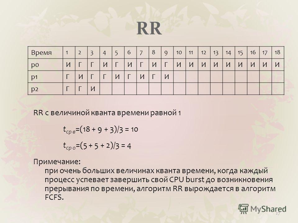 RR RR c величиной кванта времени равной 1 t ср в =(18 + 9 + 3)/3 = 10 t ср о =(5 + 5 + 2)/3 = 4 Примечание: при очень больших величинах кванта времени, когда каждый процесс успевает завершить свой CPU burst до возникновения прерывания по времени, алг