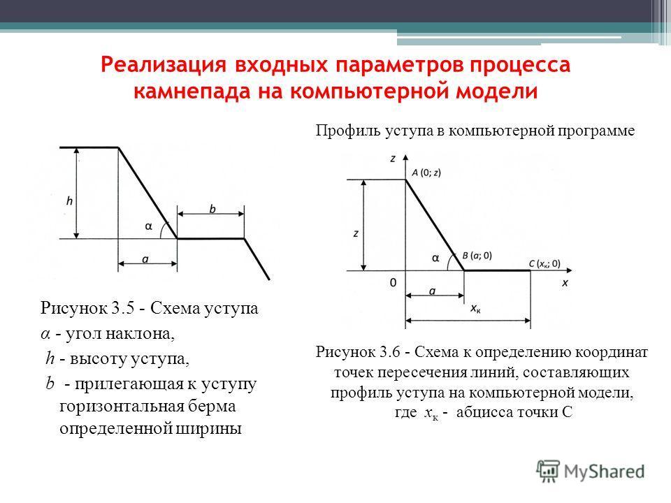 Реализация входных параметров процесса камнепада на компьютерной модели Рисунок 3.5 - Схема уступа α - угол наклона, h - высоту уступа, b - прилегающая к уступу горизонтальная берма определенной ширины Профиль уступа в компьютерной программе Рисунок