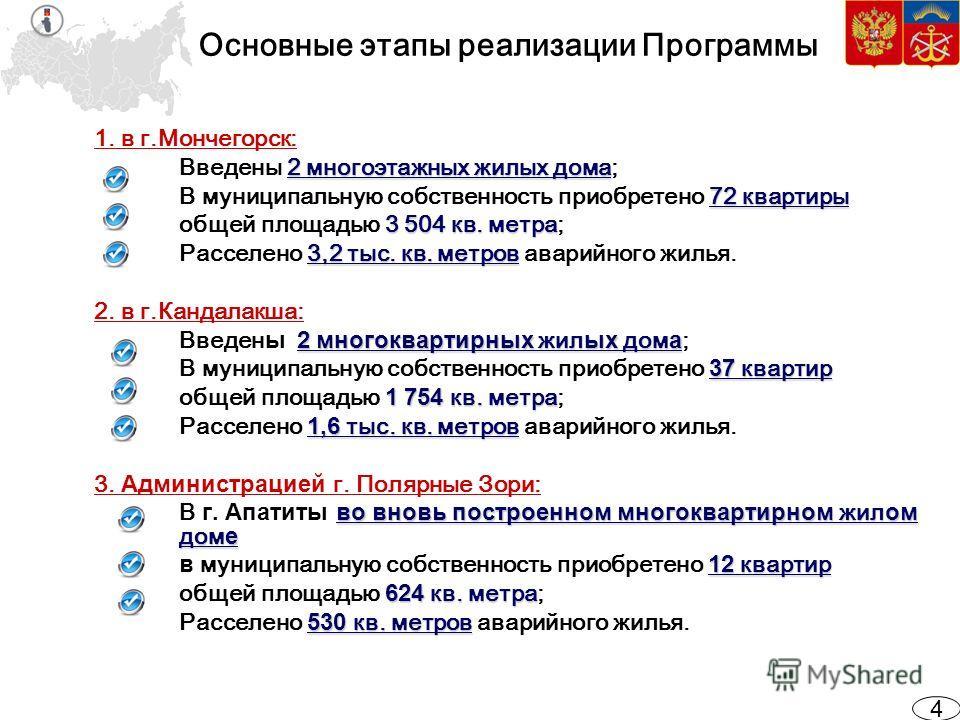 1. в г.Мончегорск: 2 многоэтажных жилых дома Введены 2 многоэтажных жилых дома; 72 квартиры В муниципальную собственность приобретено 72 квартиры 3 504 кв. метра общей площадью 3 504 кв. метра; 3,2 тыс. кв. метров Расселено 3,2 тыс. кв. метров аварий
