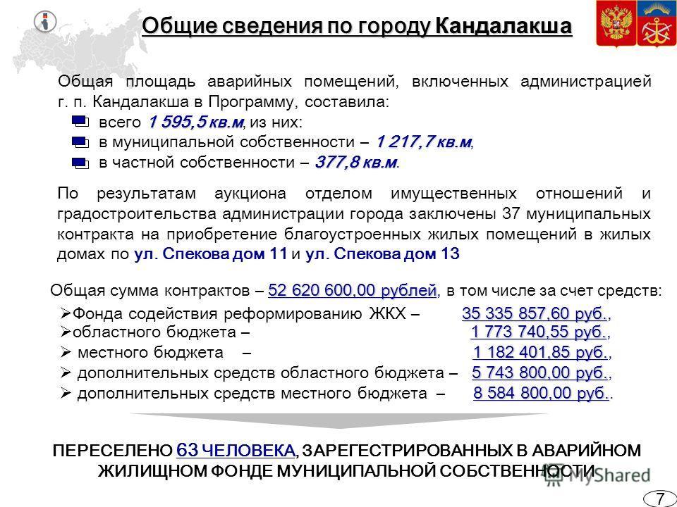 Общая площадь аварийных помещений, включенных администрацией г. п. Кандалакша в Программу, составила: 1 595,5 кв.м всего 1 595,5 кв.м, из них: 1 217,7 кв.м в муниципальной собственности – 1 217,7 кв.м, 377,8 кв.м в частной собственности – 377,8 кв.м.