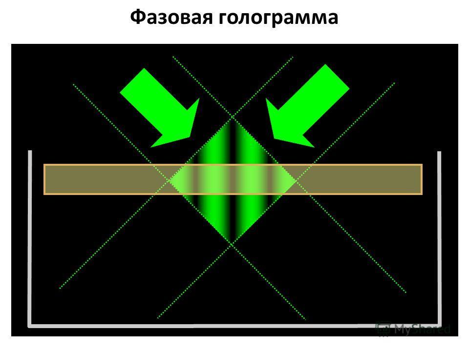 Фазовая голограмма