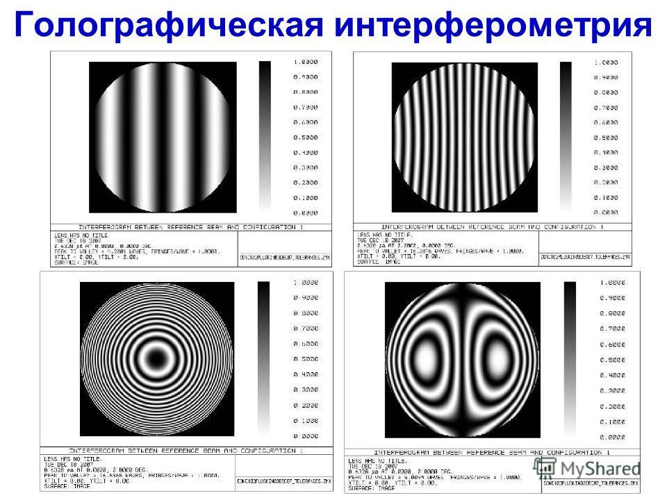 Голографическая интерферометрия