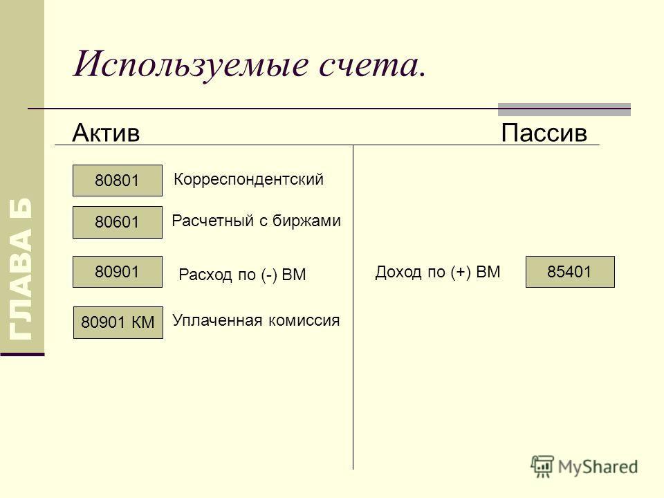 Используемые счета. 80801 80601 80901 85401 АктивПассив Корреспондентский Расчетный с биржами Расход по (-) ВМ Доход по (+) ВМ 80901 КМ Уплаченная комиссия ГЛАВА Б