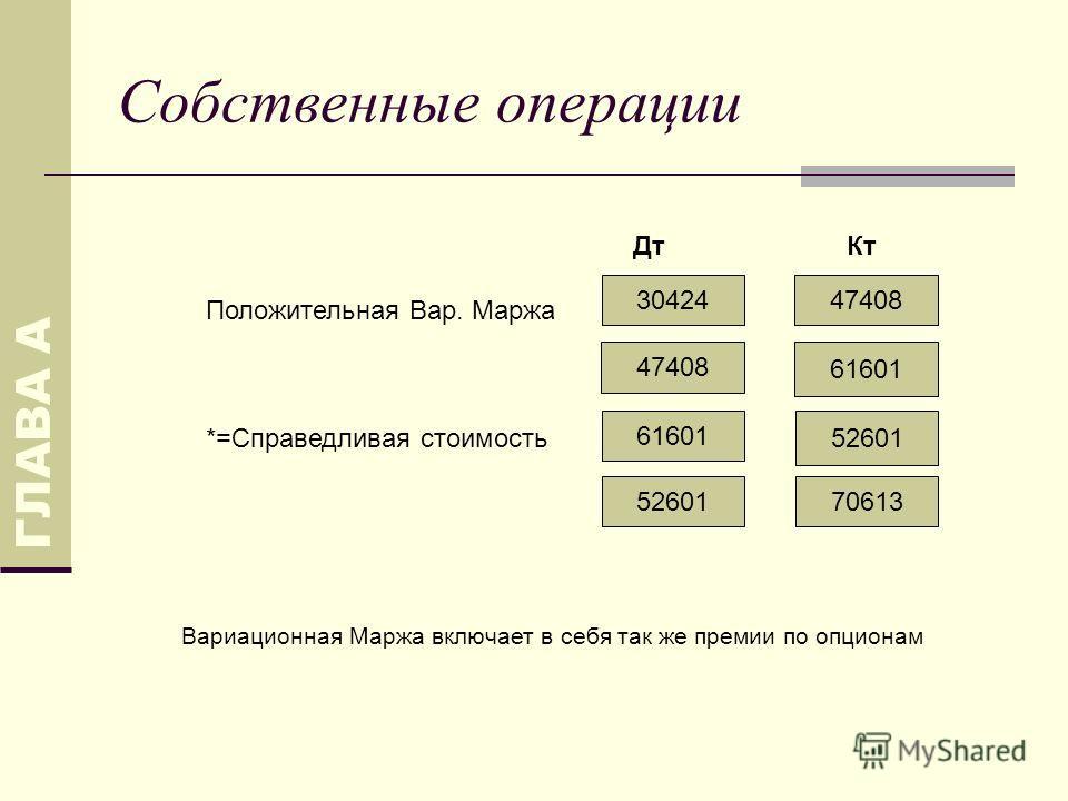 Собственные операции ДтКт Положительная Вар. Маржа *=Справедливая стоимость ГЛАВА А 3042447408 61601 47408 Вариационная Маржа включает в себя так же премии по опционам 7061352601 61601