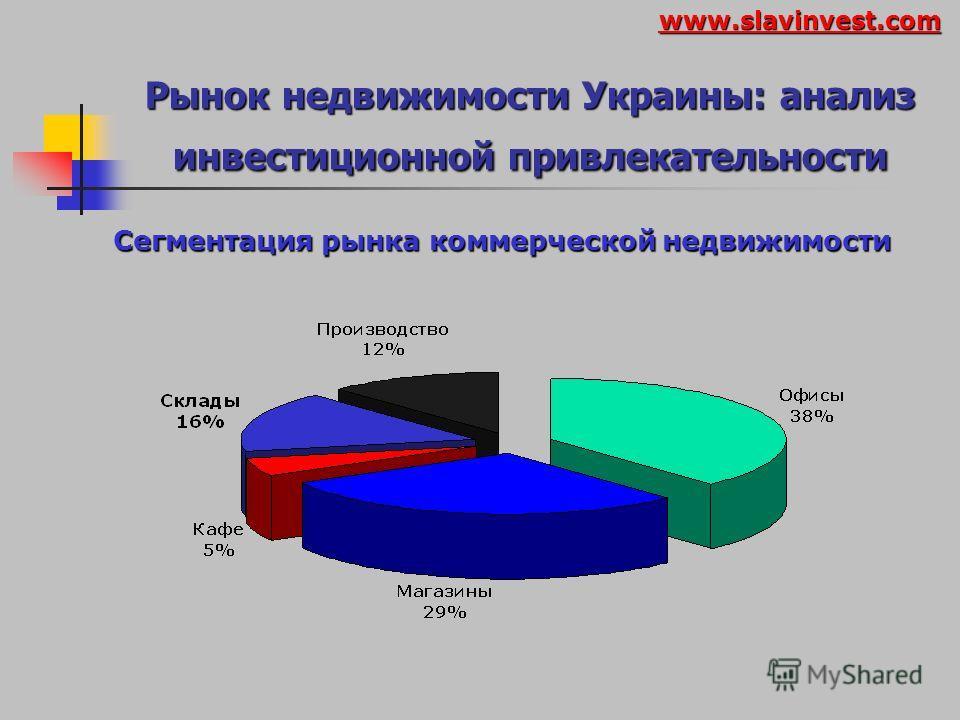 Анализ экономической ситуации и инвестиционного климата в Украине Компании, осуществляющие наиболее крупные вложения в Украины по состоянию на конец 2003 года www.slavinvest.com