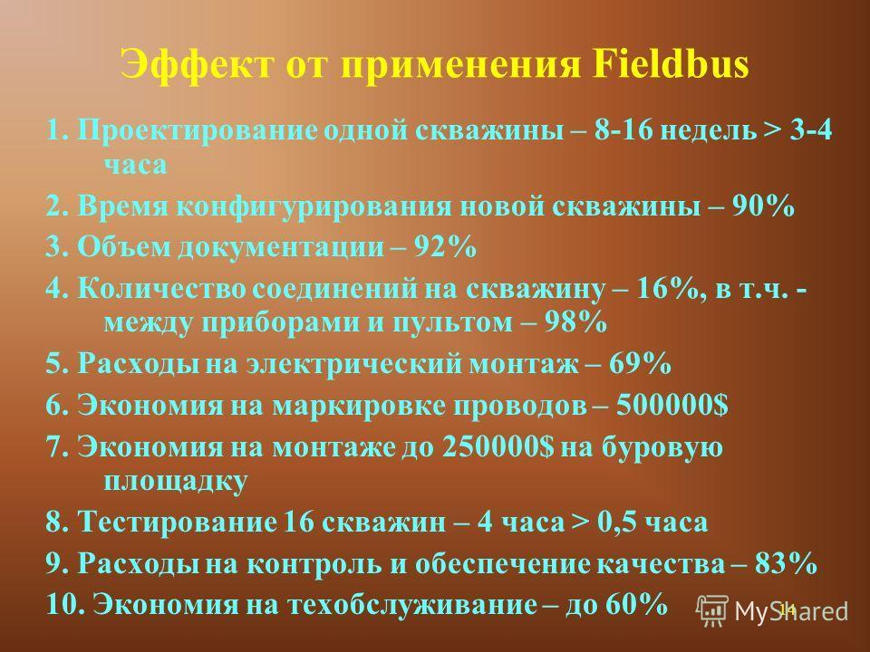 14 Эффект от применения Fieldbus 1. Проектирование одной скважины – 8-16 недель > 3-4 часа 2. Время конфигурирования новой скважины – 90% 3. Объем документации – 92% 4. Количество соединений на скважину – 16%, в т.ч. - между приборами и пультом – 98%