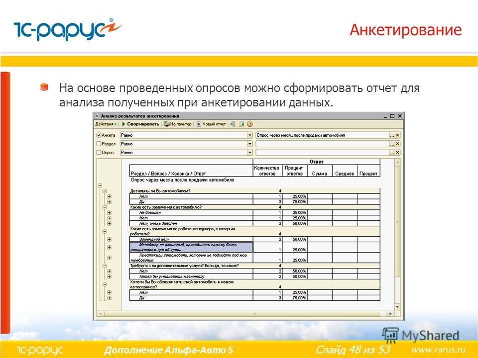 Слайд 48 из 53 Дополнение Альфа-Авто 5 Анкетирование На основе проведенных опросов можно сформировать отчет для анализа полученных при анкетировании данных.