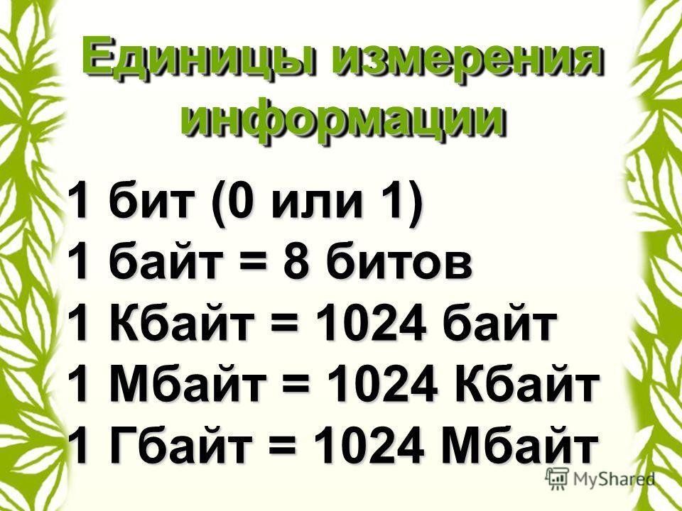 Единицы измерения информации 1 бит (0 или 1) 1 байт = 8 битов 1 Кбайт = 1024 байт 1 Мбайт = 1024 Кбайт 1 Гбайт = 1024 Мбайт