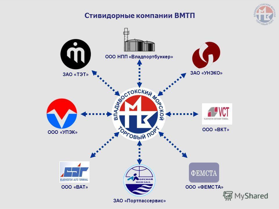 Руководство Владивостокского Морского Торгового Порта