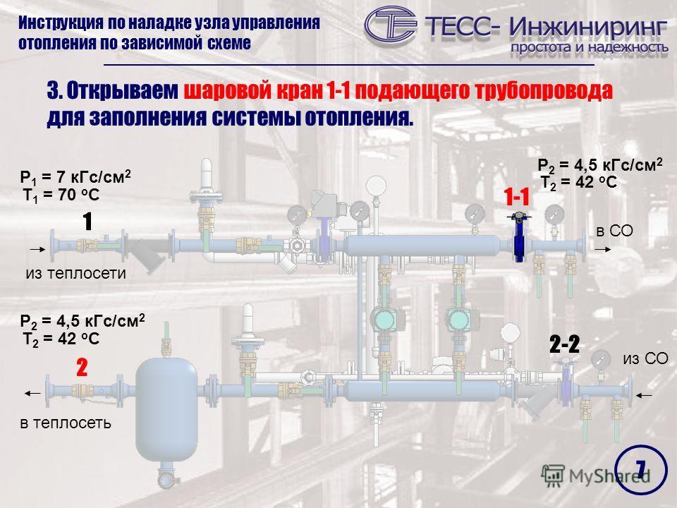 3. Открываем шаровой кран 1-1 подающего трубопровода для заполнения системы отопления. 2 1 2-2 1-1 Инструкция по наладке узла управления отопления по зависимой схеме P 2 = 4,5 кГс/см 2 Т 2 = 42 о С P 2 = 4,5 кГс/см 2 Т 2 = 42 о С P 1 = 7 кГс/см 2 Т 1