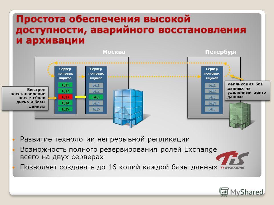 Сервер почтовых ящиков Простота обеспечения высокой доступности, аварийного восстановления и архивации Развитие технологии непрерывной репликации Возможность полного резервирования ролей Exchange всего на двух серверах Позволяет создавать до 16 копий