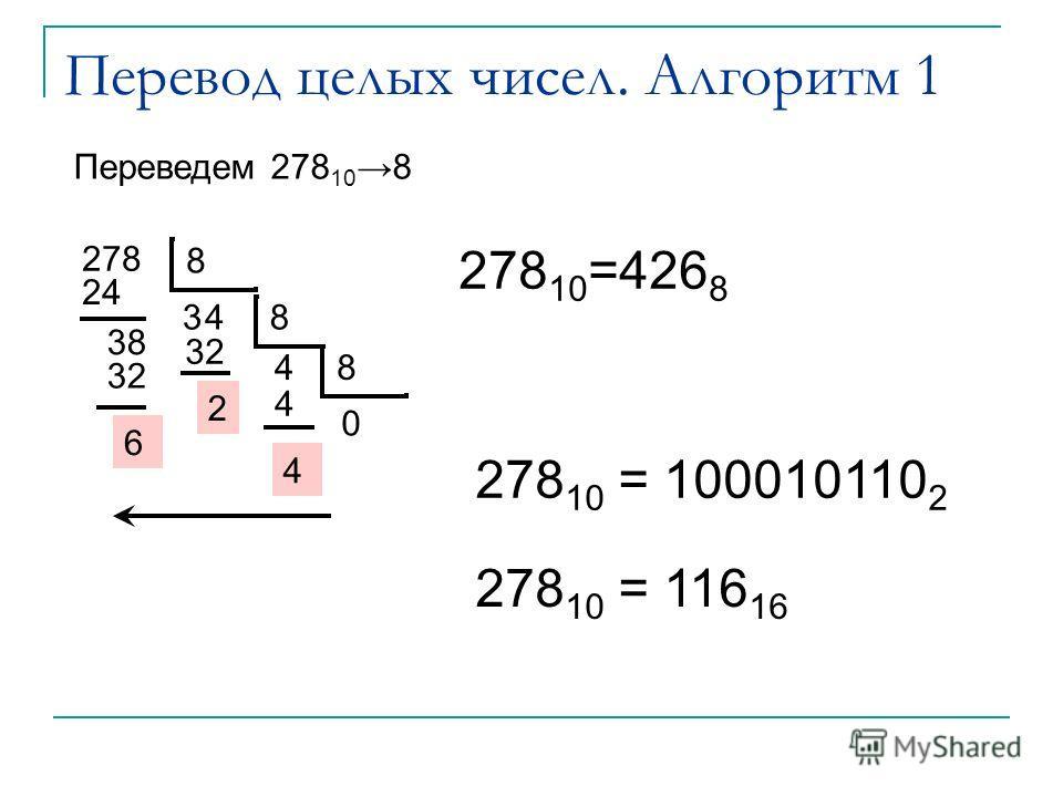 Перевод целых чисел. Алгоритм 1 Переведем 278 10 8 278 8 24 3 38 4 32 6 8 4 2 8 0 4 4 278 10 =426 8 278 10 = 100010110 2 278 10 = 116 16