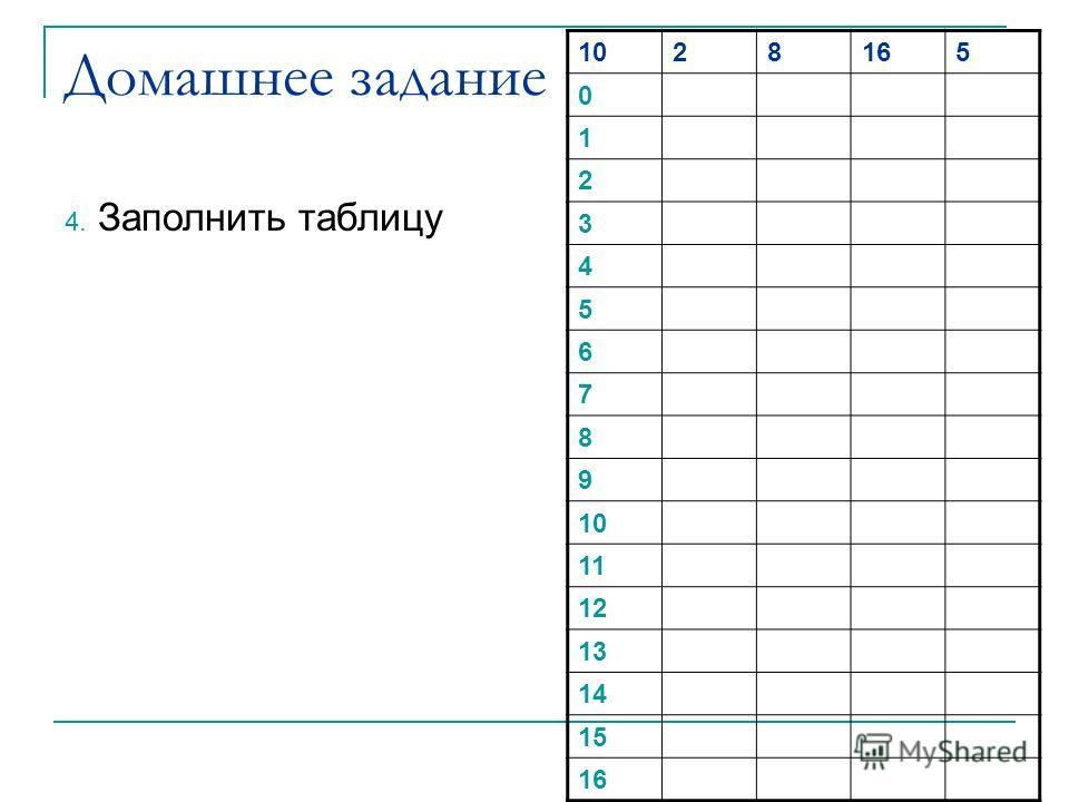 Домашнее задание 4. Заполнить таблицу 1028165 0 1 2 3 4 5 6 7 8 9 10 11 12 13 14 15 16