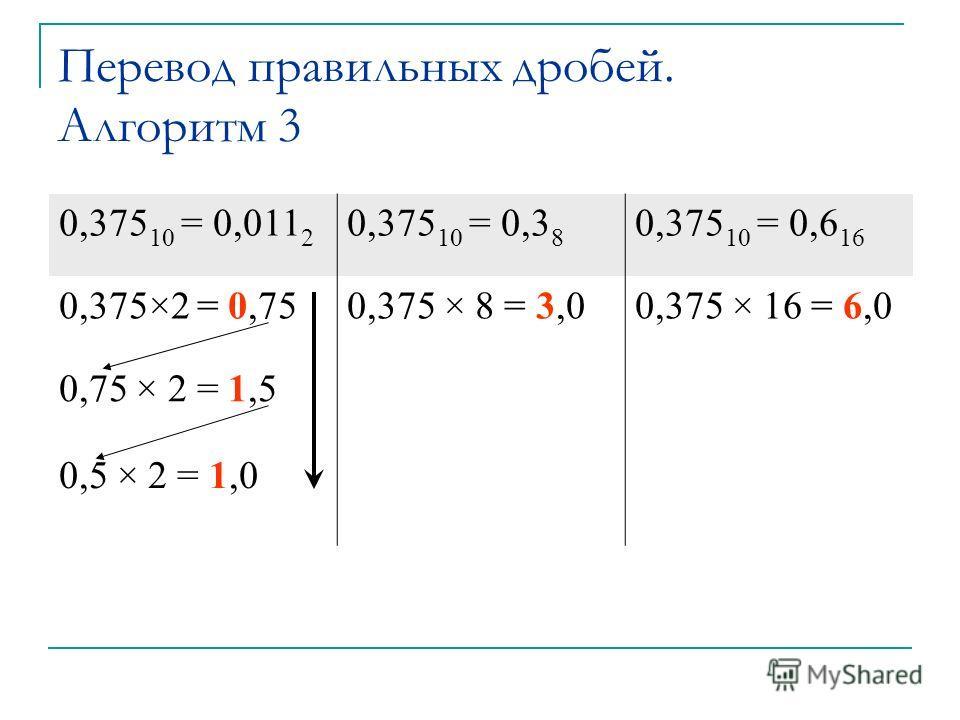 Перевод правильных дробей. Алгоритм 3 0,375 10 = 0,011 2 0,375 10 = 0,3 8 0,375 10 = 0,6 16 0,375×2 = 0,750,375 × 8 = 3,00,375 × 16 = 6,0 0,75 × 2 = 1,5 0,5 × 2 = 1,0