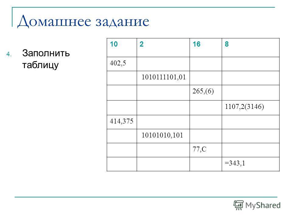 Домашнее задание 4. Заполнить таблицу 102168 402,5 1010111101,01 265,(6) 1107,2(3146) 414,375 10101010,101 77,C =343,1